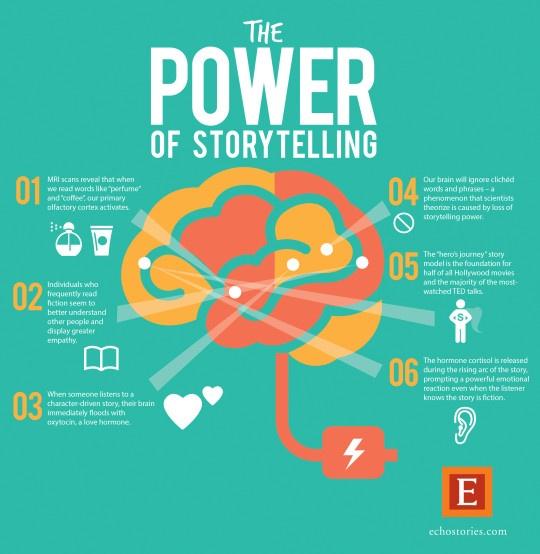 """Power of storytelling"""