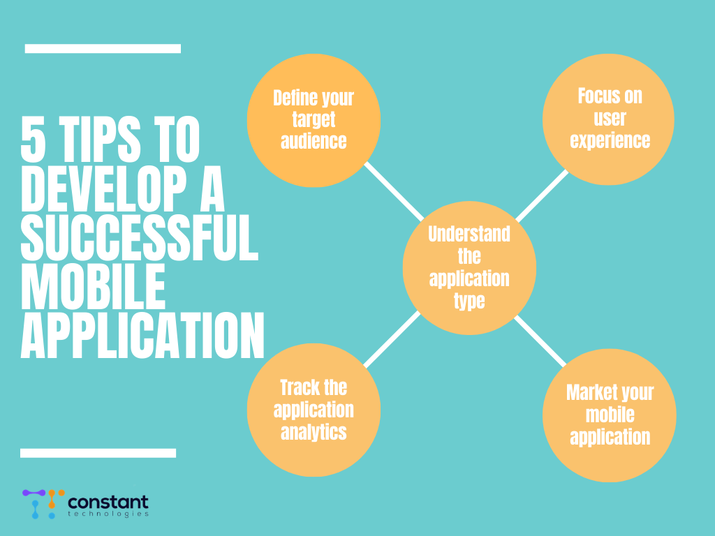 """ tips to develop a successful mobile app"""